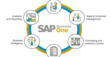Keunggulan Menggunakan SAP Business One dan Harganya