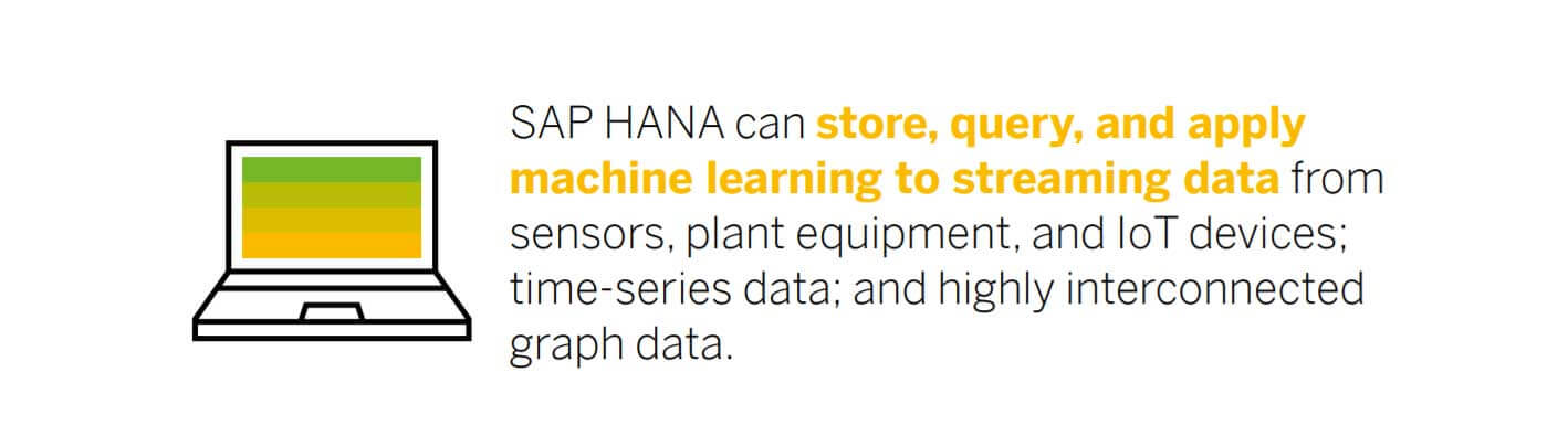 sap hana highly interconnected graph data