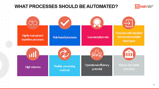 What Processes Should Be Automated by RPA