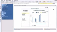 SAP Business One HANA Available Promise Demo