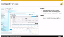 SAP Business One 9.2 Intelligent Forecast